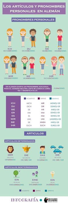 Infographic: Pronouns and articles in German - Bildung German Language Learning, Language Study, Learning Spanish, German Grammar, German Words, German Resources, Study German, Deutsch Language, Germany Language