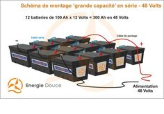 Mild energy circuit diagram in series and parallel batteries in 48 Volts high capacity Solar Energy Panels, Best Solar Panels, Solar Energy System, Solar Power, Planetary System, Thermal Mass, Solar Projects, Solar House, Panel Systems