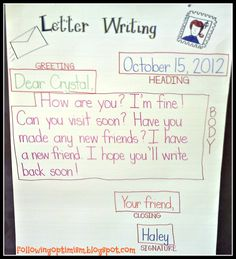 Following Optimism in 2nd Grade: Lots and lots of anchor charts... and rain!
