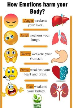 # **How Emotions Can Harm Your Body.** **😠 Anger Weakens the Liver ** **😞 Grief Weakens the Lungs** **😟 Worry Weakens the Stomach ** **😓Stress. Stress, Health And Wellness, Health Tips, Health Facts, Health Fitness, Lunge, Thyroid Cancer, Thyroid Disease, Pin On
