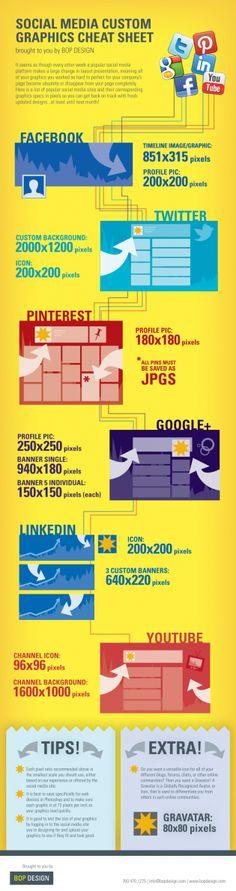 "Jedem Netzwerk seine Grösse: ""Social Media Custom Graphics Cheat Sheet"""