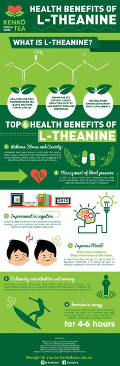 Get your matcha here: https://www.amazon.com/dp/B00XSAJXVQ/ Infographic of L-theanine health benefits