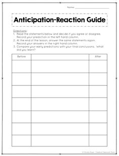 anticipation guide idea for nonfiction reading 4th language arts rh pinterest com Romeo and Juliet Anticipation Guide Romeo and Juliet Anticipation Guide