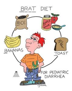 BRAT Diet  B—BANANAS – it is bland fruit that can be constipating and a good thing when symptoms include diarrhea.    R—RICE – well tolerated by the stomach and likely to not cause further nausea.    A—APPLESAUCE – its creamy consistency goes down easily and soothes a dry throat.    T—TOAST – adds calories needed by he client to gain strength. A yummy food specially with a little bit of jelly.