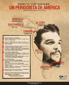 El Che, un periodista de América