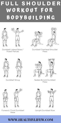 Workout Plan 7 FULL SHOULDER WORKOUT FOR BODYBUILDING - Ever wаntеd full shoulder workout that will give you a monstrous shoulder look? Find out what you need to do for full shoulder workout for bodybuilding. Shoulder Workouts For Men, Back Workout Men, Chest Workout For Men, Back And Shoulder Workout, Workout Routine For Men, Gym Workout Tips, Weight Training Workouts, Biceps Workout, Shoulder Workout Dumbells