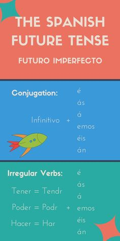 The Spanish Future Tense – 5 Frequent Uses to Keep Handy #spanishconjugation