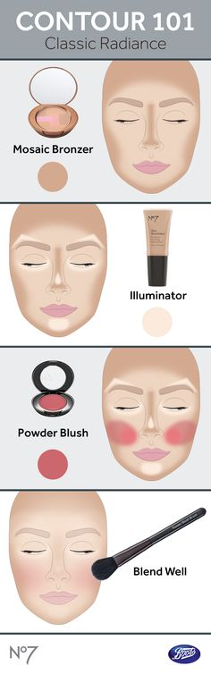 Follow these steps for flawless contour application.