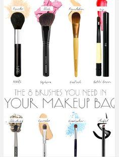 know ur brushes