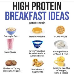 shake to gain muscle bodybuilding DON'T LIKE EGGS? Here are high protein breakfast ideas without eating eggs! High Protein Breakfast, High Protein Snacks, High Protein Recipes, High Protein Meal Plan, Healthy Snacks, High Energy Foods, Healthy Breakfasts, Healthy Habits, Healthy Choices