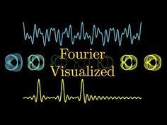 Pero qué es la Transformación de Fourier? Una introducción visual. - YouTube