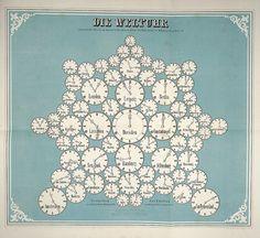 Atlas zu Alex. v. Humboldt's Kosmos in zweiundvierzig.. (botanicus) | Flickr - Photo Sharing!