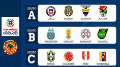 Download Copa America 2015 Schedule