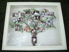 Shadow Box Family Tree What a beautiful project to share with my family