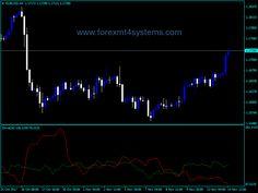 Forex Kalman Filter Trading Indicator Kalman Filter Filters Free