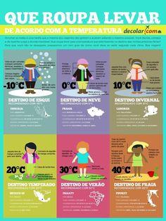 Que ropa llevar (What to wear) - 123 Spanish Tutor - Spanish Lessons Online with Native Tutors Spanish Teacher, Spanish Classroom, Teaching Spanish, Travelling Tips, Travel Tips, Traveling, Spanish Lessons Online, Elementary Spanish, Spanish Vocabulary