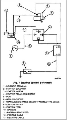 Image result for Dodge Starter Relay Wiring Diagram | Car
