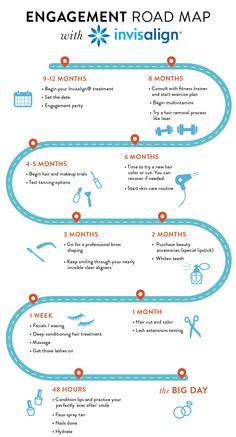 """An Engagement Road Map to """"I Do"""" with Invisalign®"""
