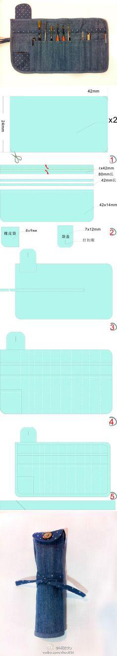 O diagrama de fase do estojo, e, finalmente, desenhada, deve ficar claro ~ ~
