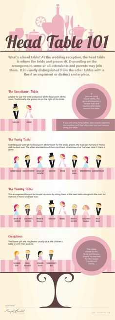 A handy guide to wedding seating!