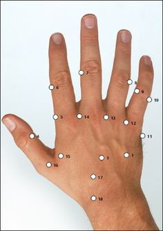 Ear Acupressure Points, Acupuncture Points Chart, Acupressure Therapy, Acupressure Treatment, Hand Therapy, Massage Therapy, Body Diagram, Reflexology Massage, Hand Massage