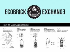 Making an EcoBrick is as simple as keeping an empty bottle next to your bin or on a kitchen counter to pack your waste into. Is there any good reason not to try this at home? We don't think so! Waste Management System, Ocean Aquarium, Zero Waste Store, Eco Kids, Home Stuck, Plastic Items, Progress Report, Empty Bottles, Reduce Waste