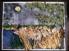 Textural art project for THE WITCH OF BLACKBIRD POND by Elizabeth George Speare. Free setting template and lots of fun activity ideas at https://litwits.com/the-witch-of-blackbird-pond/   #litwitskits