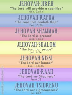 Names of Jehovah
