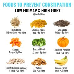 🥦 What to eat to prevent constipation. Not only is fibre required for maintaining regular bowel movements, it is also important for… Best Foods For Constipation, Low Calorie Dinners, Low Calorie Recipes, Low Food Map Diet, Ibs Diet, Hyperthyroidism Diet, Fodmap Recipes, Fodmap Foods, Kitchens