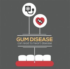Dentaltown - Gum Disease can lead to Heart Disease. Another important reason to brush and floss daily!