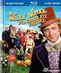 Google Afbeeldingen resultaat voor http://www.benjaminkanarekblog.com/wp-content/uploads/2011/01/willy-wonka-and-the-chocolate-factory.jpg