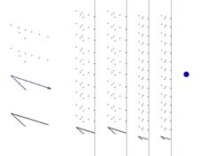 Grafomotorické listy k vytisknutí. Nácvik psaní čísel- písanka číslice pro školní i předškolní děti.      … Line Chart, Preschool, Education, Excercise, Children, Ejercicio, Young Children, Exercise, Boys