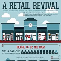 retail real estate development