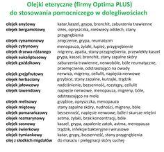 Naturalne olejki eteryczne Optima PLUS do stosowania pomocniczo w dolegliwościach