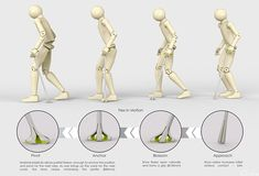 Flex is a cane that seeks to redefine mobility for the elderly through the notion of dynamic walking. German University In Cairo, National University Of Singapore, Nottingham Trent University, Elderly Activities, Crutches, Working Mother, Media Design, Design Awards, Innovation Design