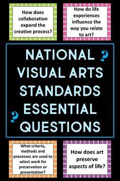 45 essential questions from the current National Visual Arts Standards all beautifully presented #artessentialquestions #visualartsstandards High School Art, Middle School Art, Art Room Posters, Essential Questions, Art Curriculum, Process Art, Art Classroom, Art Lessons, Presentation