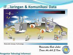 IT , Jaringan & Komunikasi Data>