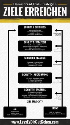 Infografik: Ziele erreichen - Markus Cerenak Motivation / Produktivität / Erfolg / LifestyleBusiness