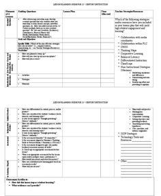 21st Century Lesson Plan Template Inspirational Lesson Plan Template For 21st Century Learning Lessons Template Lesson Plan Templates Lesson Plan Template Free
