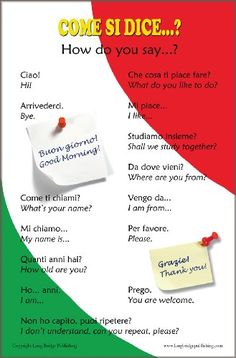 Long Bridge Publishing Italian Language Poster - Greetings and Common Phrases, Bilingual Chart for Classroom and Playroom Italian Grammar, Italian Vocabulary, Italian Phrases, Italian Words, English Phrases, Italian Language School, Korean Language, French Language, Learn Italian Language