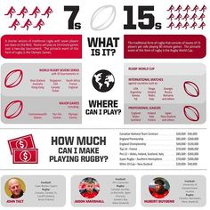Football players: Want another way to keep playing a contact-sport after college/university? Want more ways to make an income off your athletic ability? How about representing Canada at two of the largest sporting events in the world? Check out this #infographic released by Rugby Canada and get in touch with your local club!  Send us a message or check out our website if you're interested in giving rugby a shot.  www.londonrugbyclub.com . . . #lsgrugby #rugby #rugbycanada #rugbyontario…