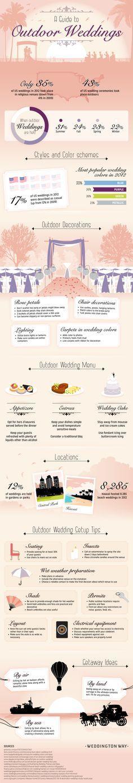 A Guide to Outdoor Weddings - Weddington Way Style Blog