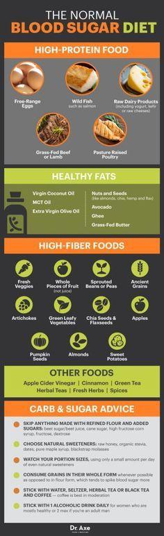 Normal blood sugar diet - Dr. Axe