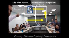 A great group trained in #ADAPT - Auditing and Developing #Aerospace Presentation Training - in #Singapore! #AsianTour #HappyClients