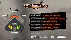 No te pierdas el evento norteño mas grande de la historia, el NORTEÑAZO 2014 en el #PalacioSultan Norteñazo