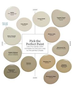 Use this handy guide to find the best hue to complement your furnishings. - Provided by Country Living