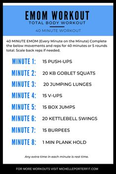 This EMOM (Every Minute on the Minute) workout is a Total Body Workout that's also an Endurance Workout. The design of this workout rotates between upper body, lower body, cardio bursts, and core training all in one workout. Crossfit Workouts At Home, Body Workout At Home, Outdoor Workouts, Workout Body, Workout Circuit At Home, Workout Fitness, Crossfit Warmup, Box Jump Workout, Upper Body Strength Workout