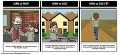 Portray the different types of conflict in The Giver with our T-Chart layout.