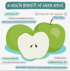 10 health benefits of eating green apples. Green Apple Benefits, Juice Cleanse Recipes, Different Fruits, Reduce Cholesterol, Proper Diet, Vitamin C, How To Stay Healthy, Health Benefits, Health Fitness
