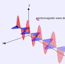 Energy > Electromagnetic wave generated from AC transmitter emitting current to an antenna.
